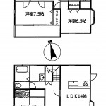小山市城北4丁目 土地66.95坪 駐車3台可能4LDK+S(WIC)住宅